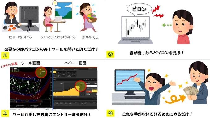 【バイナリーオプション】億トレーダーの中村剛さんが提供する『PRIME+』は詐欺?稼げるの?徹底検証してみたよー!