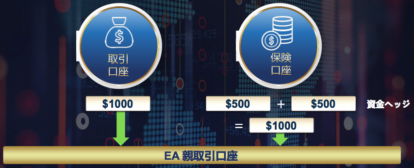 【FX自動売買】IBH投資銀行&TLCの投資案件は詐欺?評判まとめてみた!!