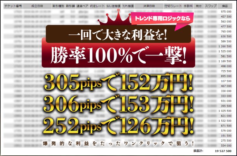 【FXサインツール】藤田昌宏さんが提供するキングダムFXは詐欺で稼げない?月利や評判まとめ!